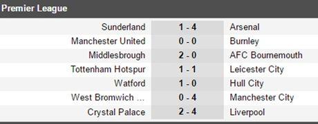 Liverpool danh bai Crystal Palace trong con mua ban thang - Anh 7