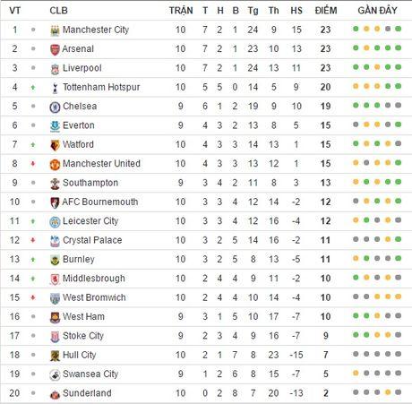 Liverpool danh bai Crystal Palace trong con mua ban thang - Anh 8