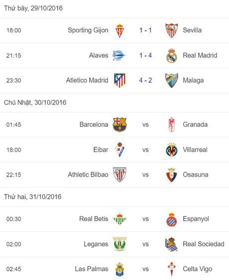Hang cong dut diem nhu than, Atletico thang cung Malaga trong the mat nguoi - Anh 3