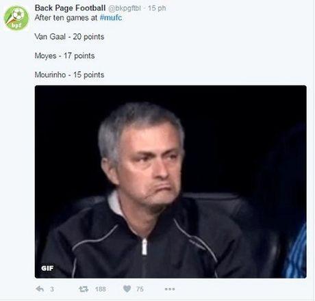 Fan M.U het kien nhan voi Mourinho, yeu cau Ibrahimovic giai nghe - Anh 2