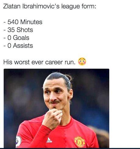 Fan M.U het kien nhan voi Mourinho, yeu cau Ibrahimovic giai nghe - Anh 4