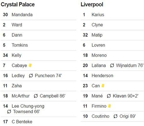 Liverpool noi dai mach thang, bam sat Man City va Arsenal - Anh 3