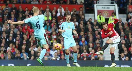 'Nhung dieu trong thay' tu tran hoa that vong cua Man United voi Burnley - Anh 2