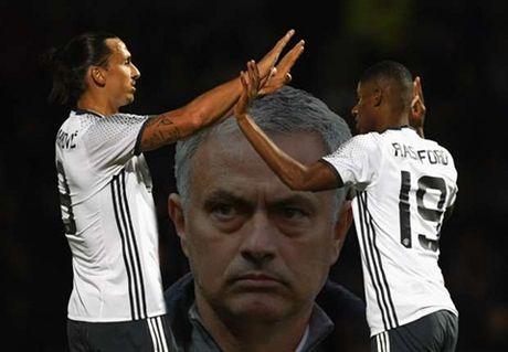 CAP NHAT toi 30/10: Man United lo ke hoach chuyen nhuong mua Dong. Mourinho co viec can lam ngay - Anh 2