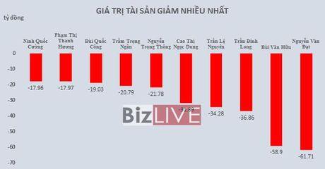 Top rich 17-21/10: Lan dau Viet Nam co 2 ty phu USD tren san chung khoan - Anh 3