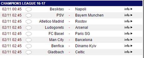 02h45 ngay 02/11, Man City vs Barcelona: Phuc thu o Etihad? - Anh 7