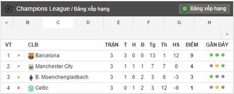 02h45 ngay 02/11, Man City vs Barcelona: Phuc thu o Etihad? - Anh 8