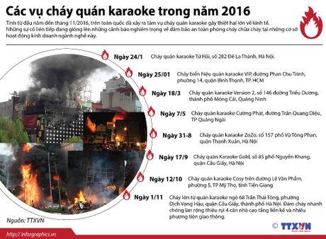 Cac vu chay quan karaoke trong nam 2016 - Anh 1