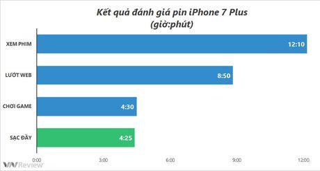 Danh gia iPhone 7 Plus: khang dinh gia tri dich thuc - Anh 33