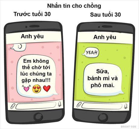 Cuoc song phu nu truoc va sau tuoi 30 thay doi nhu the nao? - Anh 2