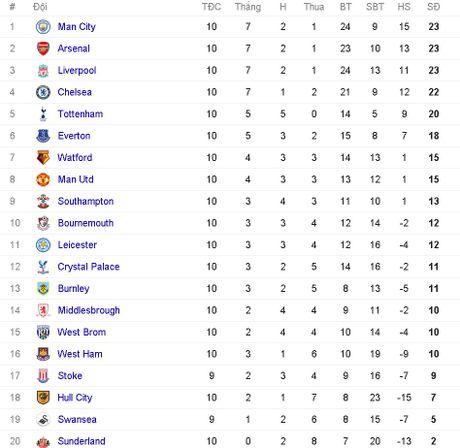 Sao Liverpool lam fan giat minh vi hoa trang ghe ron - Anh 7