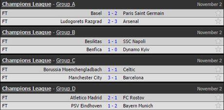 Ket qua vong bang Champions League rang sang 2.11 - Anh 2