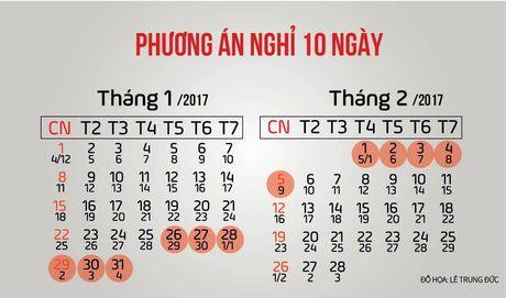 Bo Noi vu de xuat phuong an nghi Tet 2017 - Anh 2
