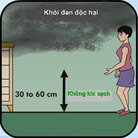 Cach thoat chet neu gap su co nhu dam chay pho Tran Thai Tong - Anh 2