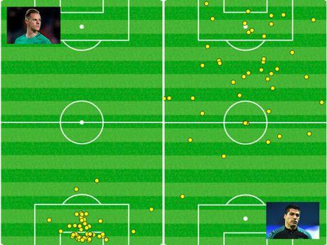 "Bi Man City si nhuc, Messi dien tiet dinh ""an thua du"" - Anh 3"
