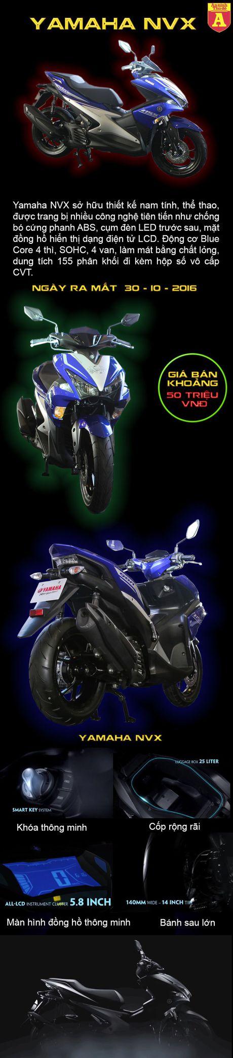 Yamaha NVX su thay the hoan hao danh cho Nouvo - Anh 1
