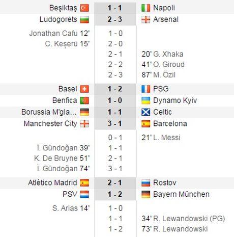 Arsenal va 3 doi khac vuot vong bang, khong co ve som cho Barcelona - Anh 2