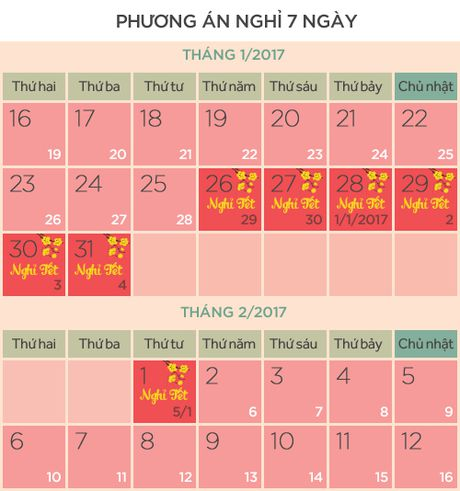 Tet Dinh Dau cong chuc duoc nghi 7 ngay - Anh 1