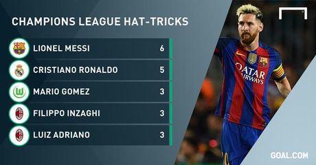Messi pha ky luc ghi ban cua Raul tai Champions League - Anh 2
