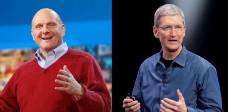 Neu con song, Steve Jobs se rat buon cho Apple hien tai - Anh 2