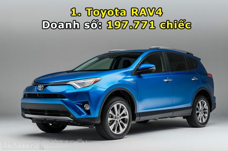 Top 10 xe SUV va crossover co nho 'an khach' nhat the gioi - Anh 1
