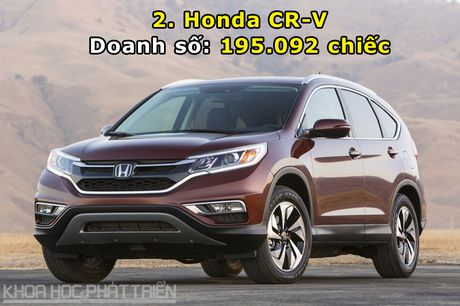 Top 10 xe SUV va crossover co nho 'an khach' nhat the gioi - Anh 2
