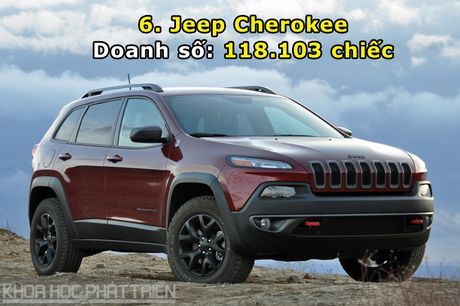 Top 10 xe SUV va crossover co nho 'an khach' nhat the gioi - Anh 6