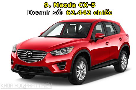 Top 10 xe SUV va crossover co nho 'an khach' nhat the gioi - Anh 9