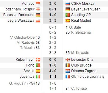 Real Madrid lo chuyen tau som - Anh 2