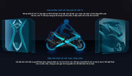 Cong bo chi tiet tay ga Yamaha NVX 155cc tai Viet Nam - Anh 2