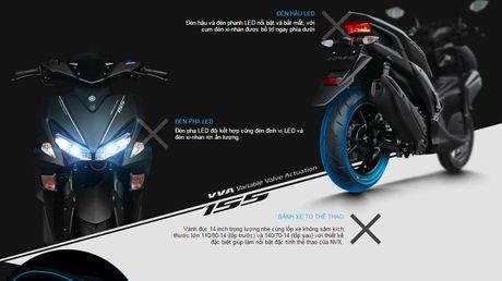Cong bo chi tiet tay ga Yamaha NVX 155cc tai Viet Nam - Anh 3