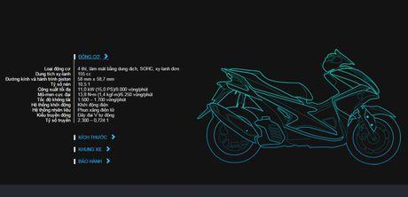 Cong bo chi tiet tay ga Yamaha NVX 155cc tai Viet Nam - Anh 8
