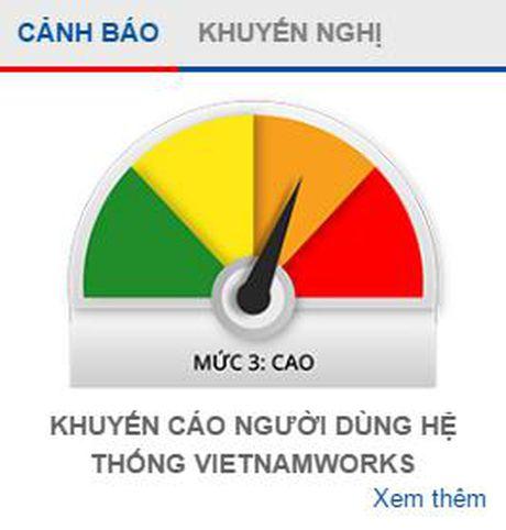 Vietnamworks bi tan cong, nguy co ro ri thong tin 'nhay cam' cua nguoi dung - Anh 1