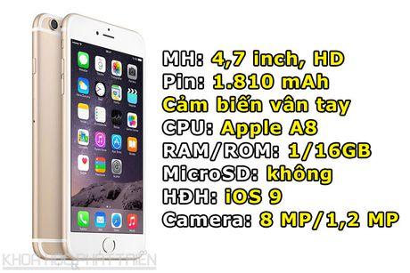 Tiep buoc iPhone 6s, iPhone 6 16 GB giam gia 2 trieu dong - Anh 1