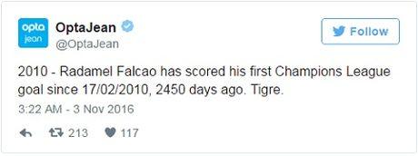Falcao lap cu dup tai Champions League, CONG DONG MANG phat cuong - Anh 2