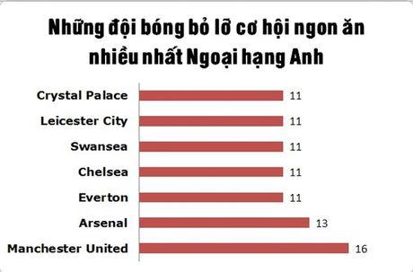 11 thong ke cho thay Mourinho dang bat luc voi M.U - Anh 4