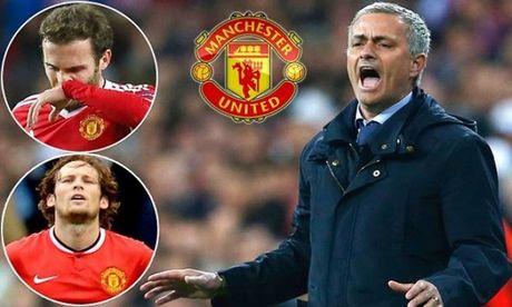 Mourinho noi sung, khong khi u am bao trum M.U - Anh 1