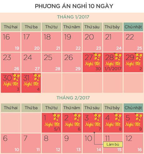 Trinh Chinh phu phuong an nghi Tet Dinh Dau 7 ngay - Anh 2