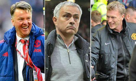 """MU da kem, fan doi """"tram"""" Mourinho moi Sir Alex tro lai - Anh 2"""