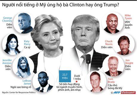 So tien cac 'sao' My ung ho ba Clinton cao gap 20 lan ong Trump - Anh 2