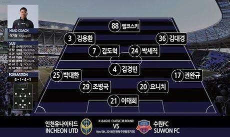 Xuan Truong du bi o tran dau 'sinh tu' cua Incheon United - Anh 2