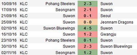 Incheon 0-0 Suwon (H1): Doi cua Xuan Truong choi mau lua - Anh 5