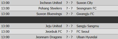 Incheon 0-0 Suwon (H1): Doi cua Xuan Truong choi mau lua - Anh 9
