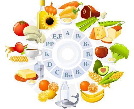 Ngua benh do thieu vitamin va chat khoang - Anh 1