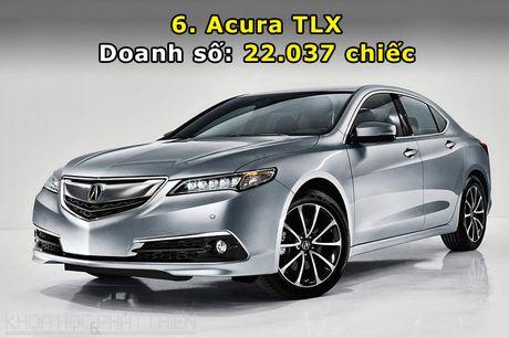 Top 10 xe hoi hang sang ban chay nhat the gioi - Anh 6
