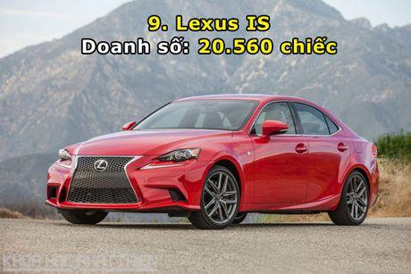 Top 10 xe hoi hang sang ban chay nhat the gioi - Anh 9