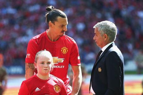 CAP NHAT tin toi 5/11: Mourinho van bao ve Ibra. Sanchez va Oezil cung dang the gioi nhu Aguero - Anh 1