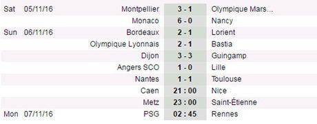 Vong 12 Ligue 1: Falcao bay cao cung Monaco, Marseille chim vao khung hoang - Anh 3