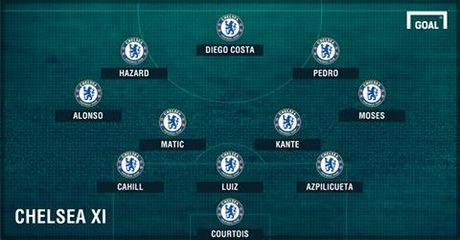 Chelsea vs Everton (2-0, H1): Ban thang den lien tiep - Anh 7