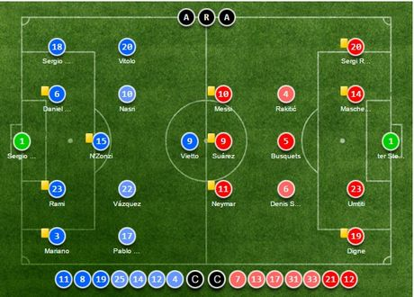 Messi toa sang, Barca ha guc Sevilla ngay tren thanh dia Sanchez Pizjuan - Anh 5